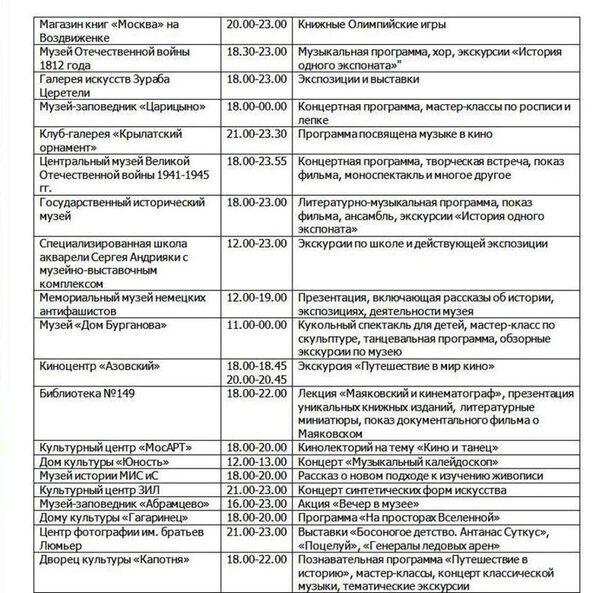 Программа мероприятий Ночь музеев 2016 в Москве