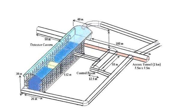 В индийской лаборатории установят крупнейший в мире магнит